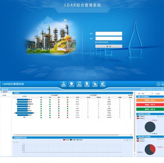 LDAR泄露检测与修复平台系统